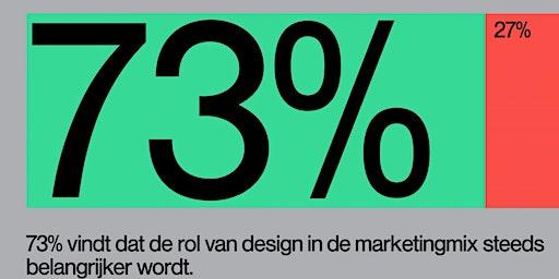 BNO bureaubijeenkomst: De Merkwaarde van Design