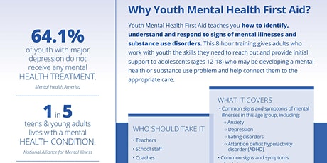 Youth Mental Health First Aid USA Certification Class tickets