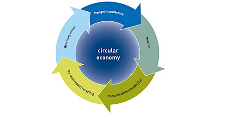 The Circular Economy at Work in The Highlands tickets
