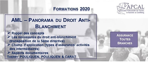 AML - Panorama du Droit Anti-Blanchiment