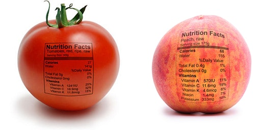 Ingredient Labels-What you need to know