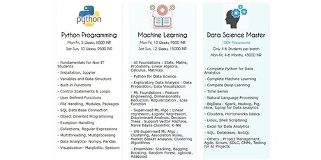 Free Demo for Python, Machine Learning @ FC Road, Pune (Pro-Logic.in) tickets