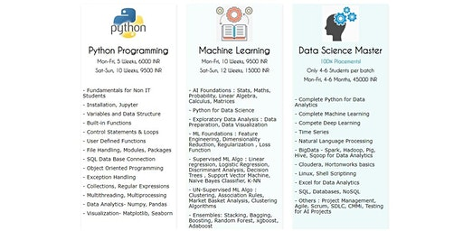 Free Demo for Python, Machine Learning @ FC Road, Pune (Pro-Logic.in)