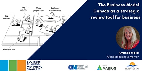 The Business Model Canvas as a strategic review tool for business tickets