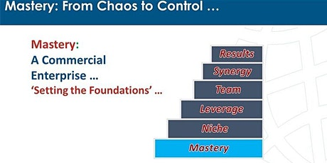 Taking your business from Chaos to Control - 2/20/20 tickets