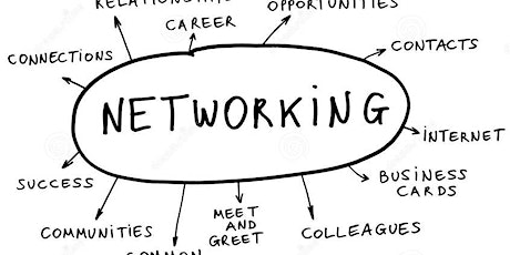 How to Grow Your Business through Networking tickets