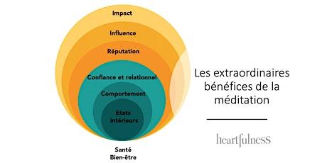 La science de la méditation et le leadership de la conscience-Introduction billets