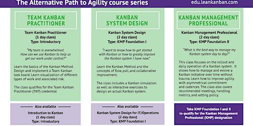 Kanban System Design - KMP I (earn a KMP credential  w/KMP 1n2 @1800 USD)
