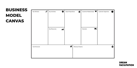 Purpose in Action Toolbox // Business Model Canvas Tickets