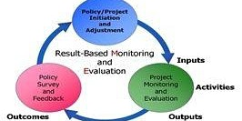 Training Course on M & E, Data Management & Analysis for Health programs