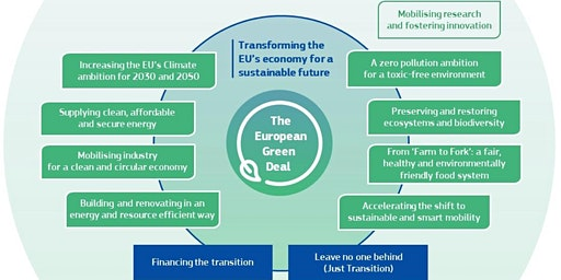 Europe's Green New Deal: Fueled by Innovation. A talk with Jean Eric Paquet