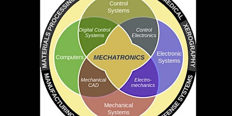 2020 International Mechatronics Conference and Exhibition tickets