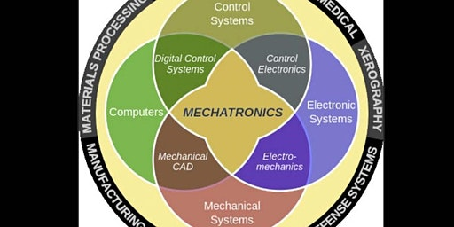 2020 International Mechatronics Conference and Exhibition