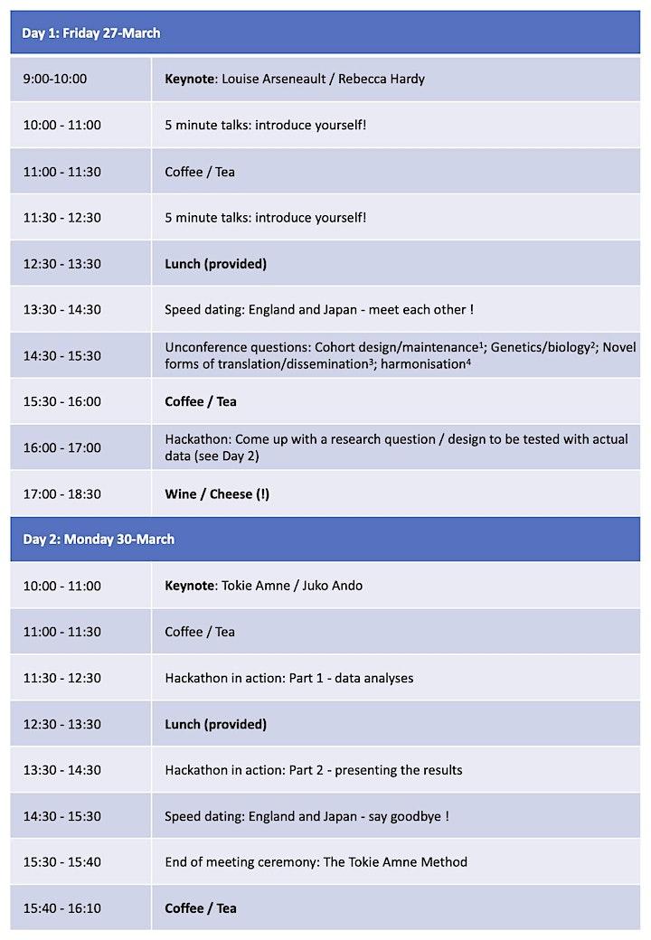 UK-Japan Longitudinal Studies Networking Event image