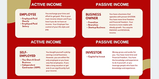 Build Passive and Residual Income