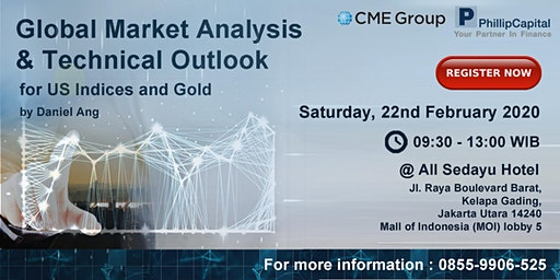 Global Market Analysis & Technical Outlook