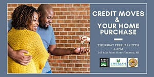 Credit Moves & Your Home Purchase