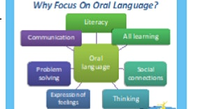 Oral Language Supporting All Learning OLSAL-B (sustainability)