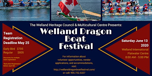 Welland Dragon Boat Festival 2020