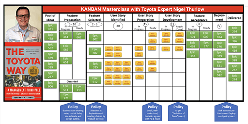 Kanban Masterclass with Toyota Expert Nigel Thurlow