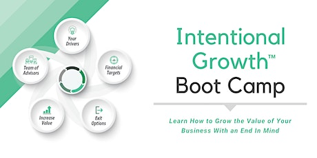 Intentional Growth™ Boot Camp - MN - April tickets