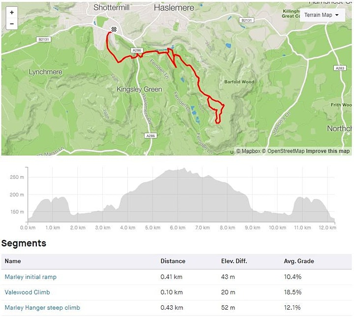 RUAlive Trail Run - Blackdown, South Downs NP image