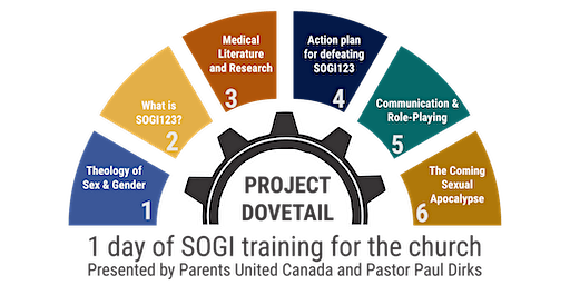 Project Dovetail: SOGI training for the church March 2020