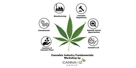 Cannabis Industry Fundamentals: Training & Workshop tickets