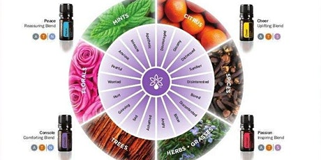 doTERRA Essential Introductory Evening  tickets