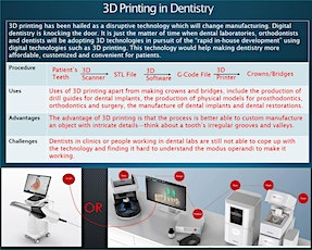 1 DAY HANDS-ON PRACTICALLY DRIVEN  3D PRINTING COURSE (LONDON) tickets