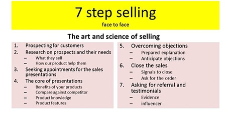 SALESMANSHIP IN 7 STEPS :  the skills needed by every staff in the company tickets