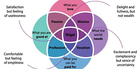 Find your WHY with IKIGAI tickets