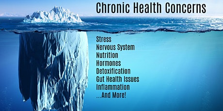 Inflammation, Pain, and Chronic Health Concerns tickets