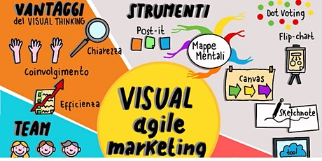 Visual Agile Marketing biglietti