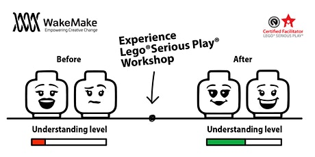 Understanding for Moms and Daughters with Lego®Serious Play®  tickets