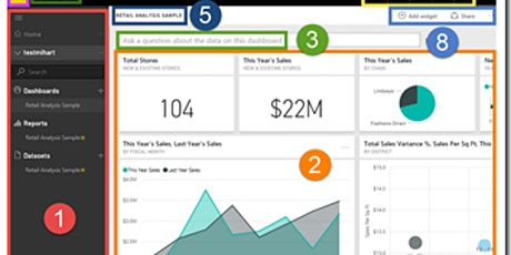 Power BI Dashboard in an Hour - Lunch and Learn Session tickets