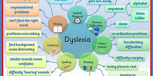 Dyslexia Awareness Evening