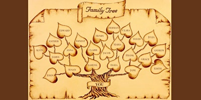 Small Group Genealogy Kick-off Event