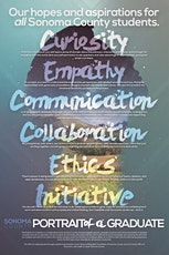 Lunch & Learn #4: The Values of Communication & Collaboration tickets