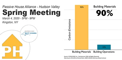 Passive House Alliance Hudson Valley - Spring Quarterly Meeting