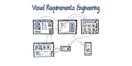 Visual Requirements Engineering Schulung Tickets