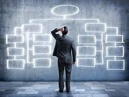 Navigating through the Matrix Organizational Structure