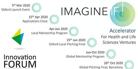 ImagineIF! Accelerator Launch and Entrepreneurial Networking Evening tickets