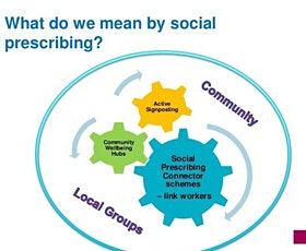SOCIAL PRESCRIBING TRAINING tickets