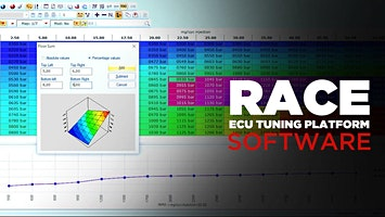 LEARN HOW TO WRITE FILES ! :- RACE EVO software training