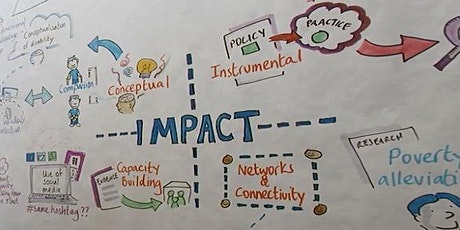 ESRC Social Science Impact Conference tickets