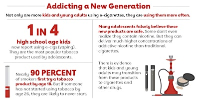 E-Cigarettes and Youth: Addressing an Epidemic