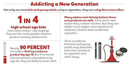E-Cigarettes and Youth: Addressing an Epidemic tickets