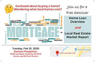 Home Loan Program Overview and Local Market Report