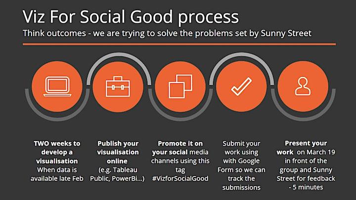 Viz for Social Good with Sunny Street image